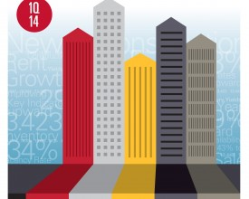 Fratzke Commercial Real Estate Shares CCIM's 2014 Q1 Market Trends