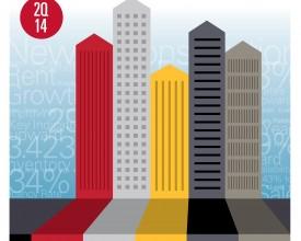 Fratzke Commercial Real Estate Shares CCIM's 2014 Q2 Market Trends